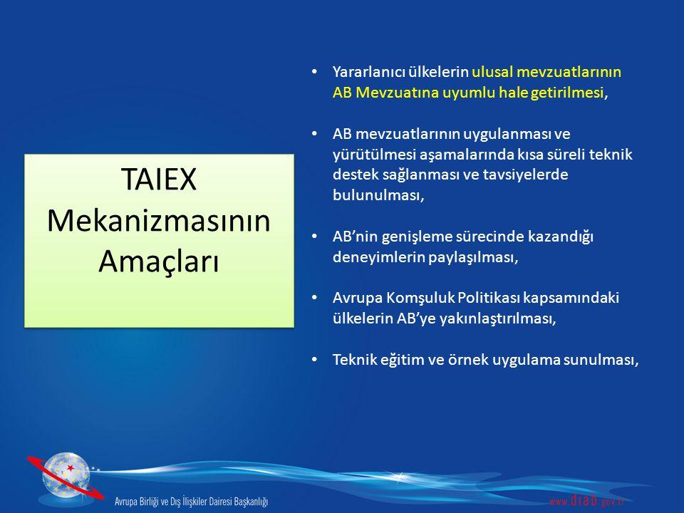 TAIEX Mekanizmasının Amaçları