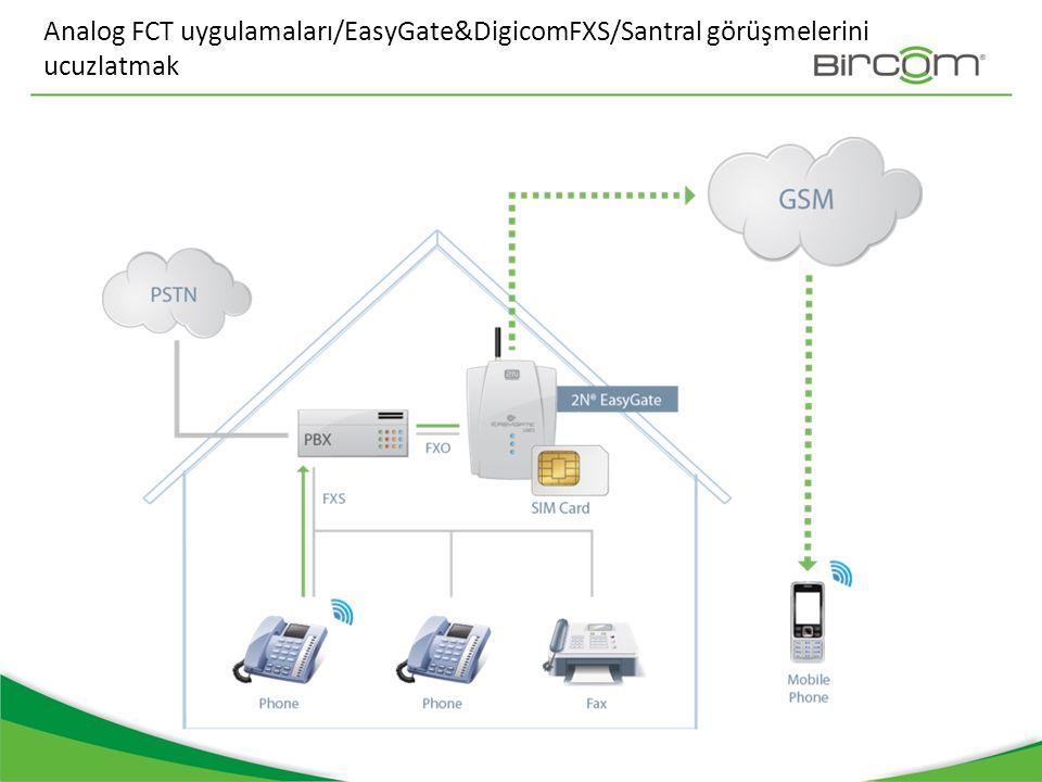 Analog FCT uygulamaları/EasyGate&DigicomFXS/Santral görüşmelerini