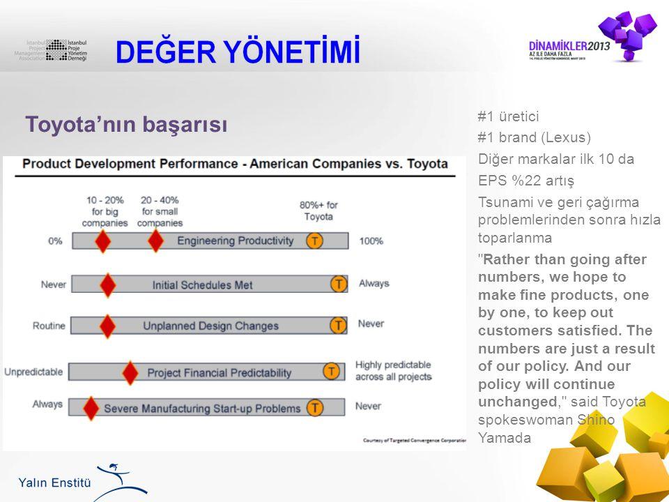 Toyota'nın başarısı #1 üretici #1 brand (Lexus)