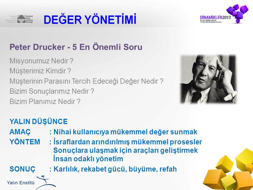 Peter Drucker - 5 En Önemli Soru