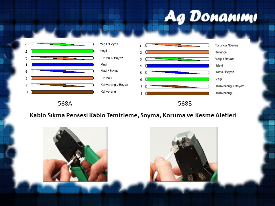 568A 568B Kablo Sıkma Pensesi Kablo Temizleme, Soyma, Koruma ve Kesme Aletleri