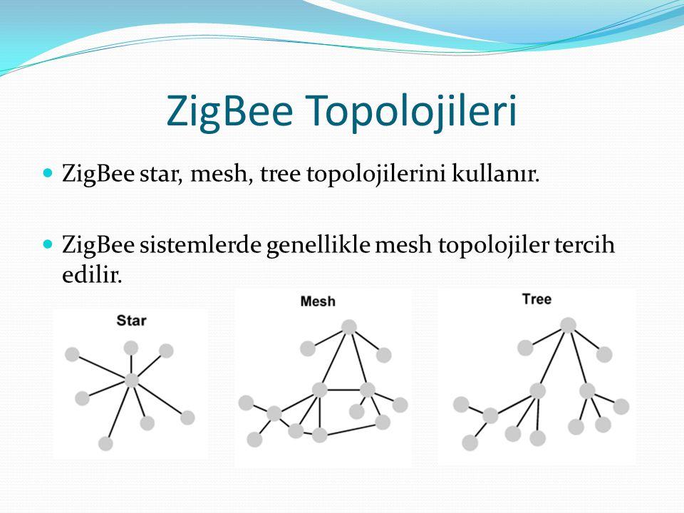 ZigBee Topolojileri ZigBee star, mesh, tree topolojilerini kullanır.