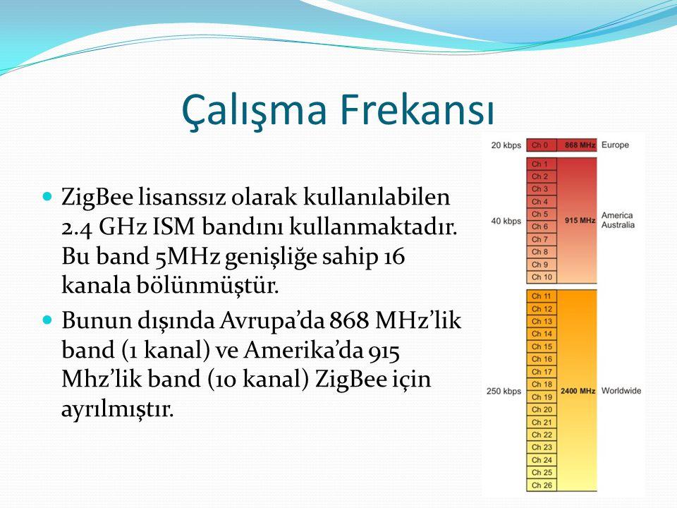 Çalışma Frekansı ZigBee lisanssız olarak kullanılabilen 2.4 GHz ISM bandını kullanmaktadır. Bu band 5MHz genişliğe sahip 16 kanala bölünmüştür.