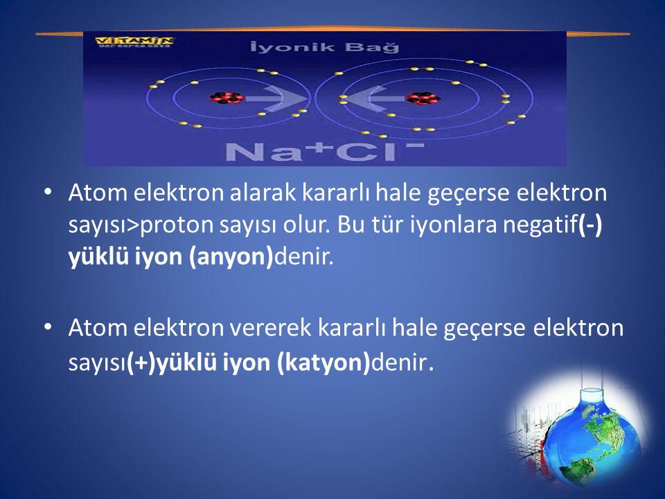 Atom elektron alarak kararlı hale geçerse elektron sayısı>proton sayısı olur. Bu tür iyonlara negatif(-) yüklü iyon (anyon)denir.