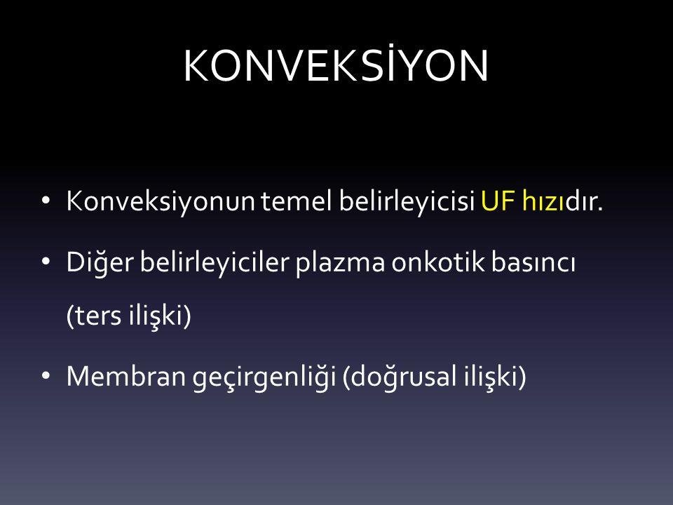 KONVEKSİYON Konveksiyonun temel belirleyicisi UF hızıdır.