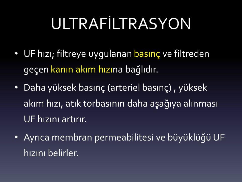 ULTRAFİLTRASYON UF hızı; filtreye uygulanan basınç ve filtreden geçen kanın akım hızına bağlıdır.