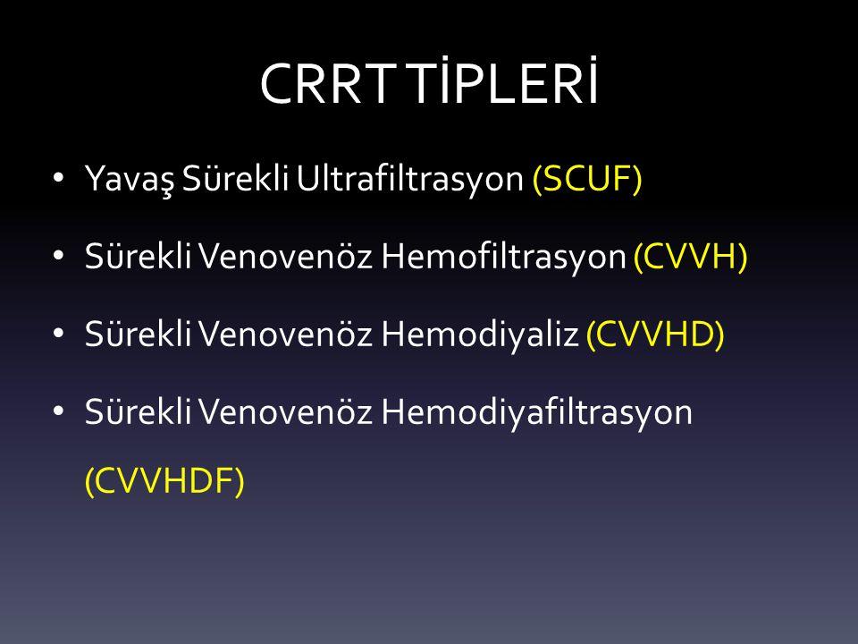 CRRT TİPLERİ Yavaş Sürekli Ultrafiltrasyon (SCUF)