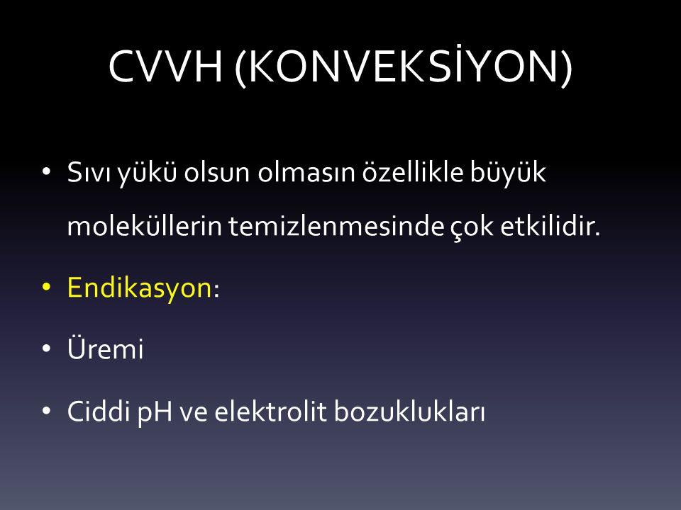 CVVH (KONVEKSİYON) Sıvı yükü olsun olmasın özellikle büyük moleküllerin temizlenmesinde çok etkilidir.