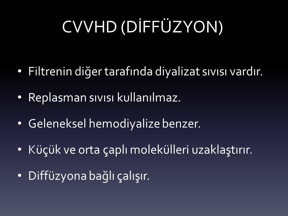 CVVHD (DİFFÜZYON) Filtrenin diğer tarafında diyalizat sıvısı vardır.