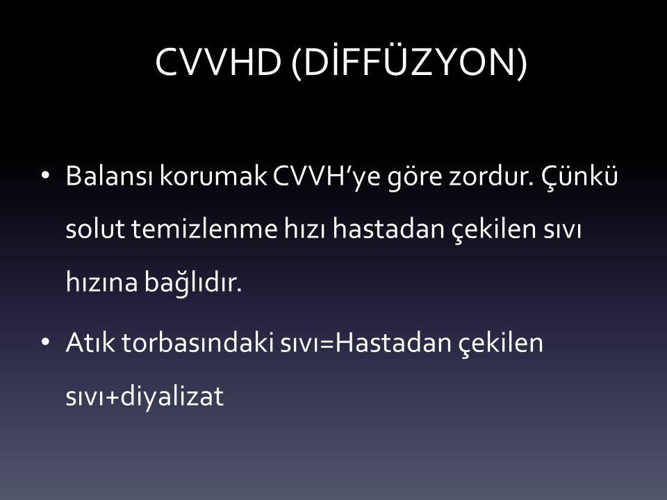 CVVHD (DİFFÜZYON) Balansı korumak CVVH'ye göre zordur. Çünkü solut temizlenme hızı hastadan çekilen sıvı hızına bağlıdır.