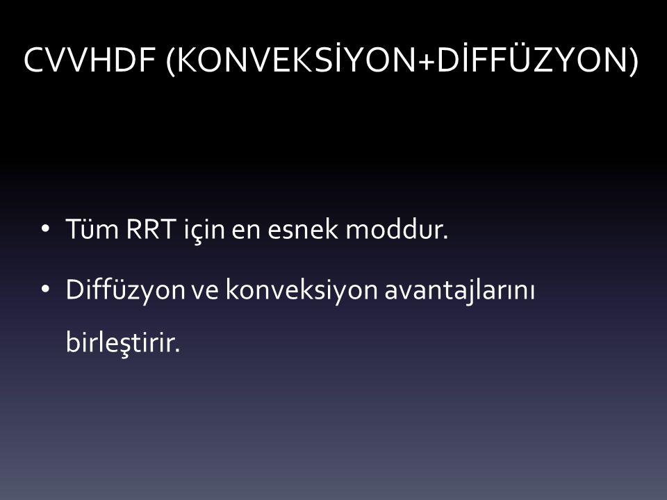 CVVHDF (KONVEKSİYON+DİFFÜZYON)