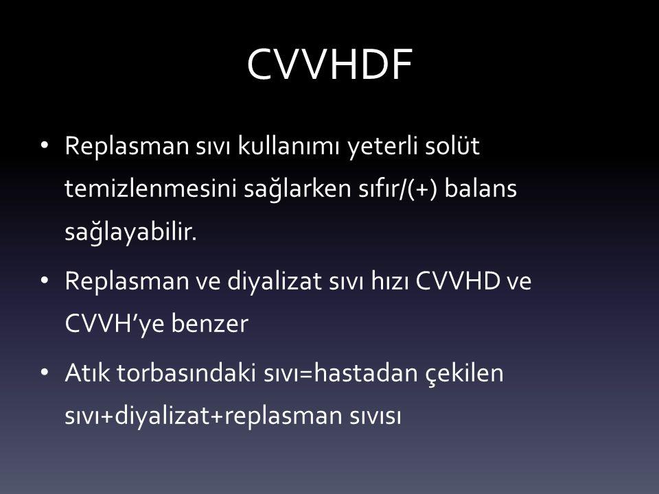 CVVHDF Replasman sıvı kullanımı yeterli solüt temizlenmesini sağlarken sıfır/(+) balans sağlayabilir.