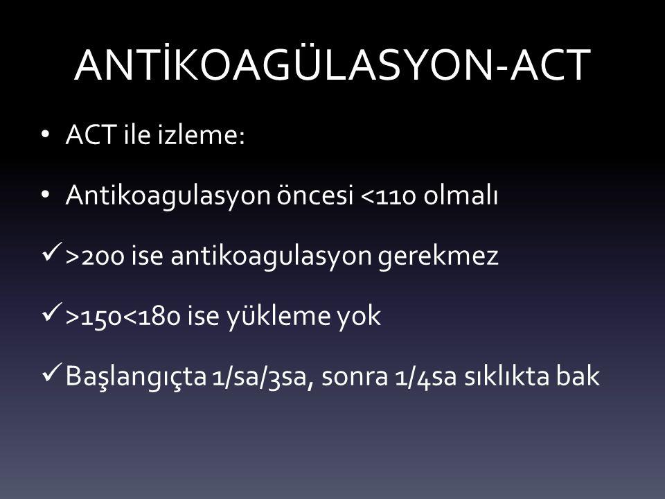 ANTİKOAGÜLASYON-ACT ACT ile izleme: