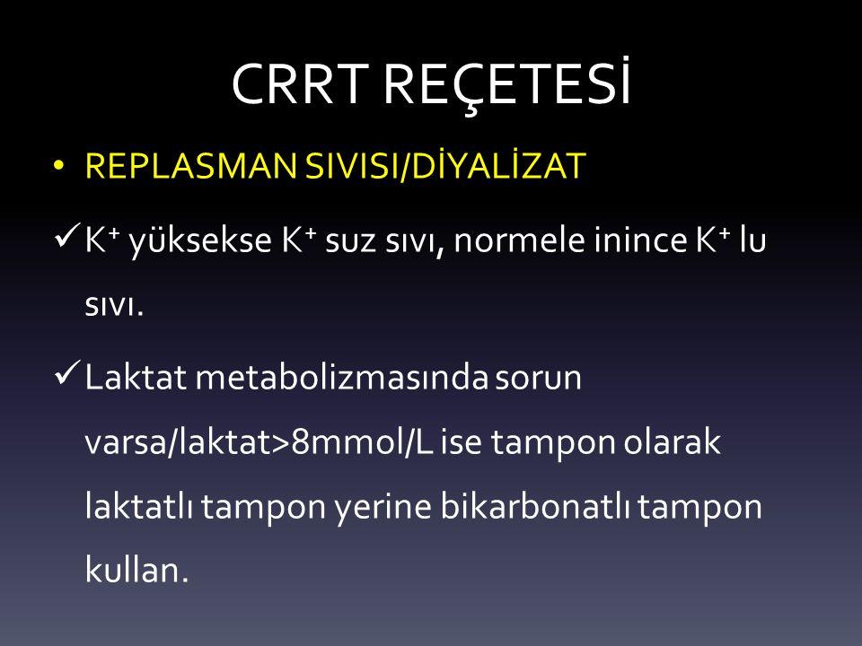 CRRT REÇETESİ REPLASMAN SIVISI/DİYALİZAT