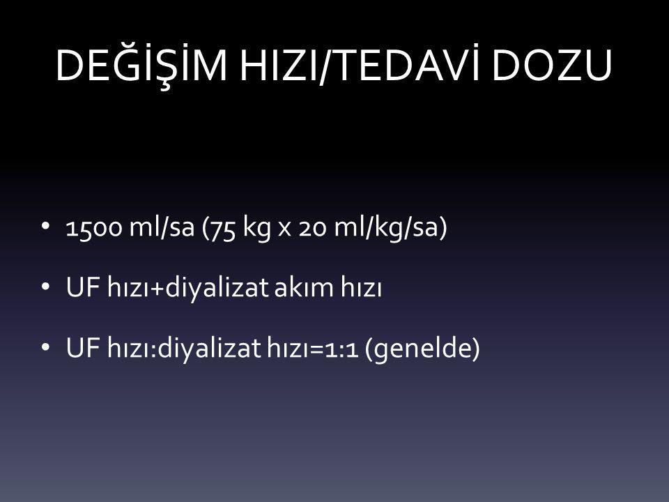 DEĞİŞİM HIZI/TEDAVİ DOZU
