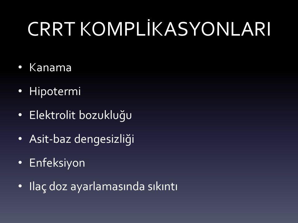 CRRT KOMPLİKASYONLARI