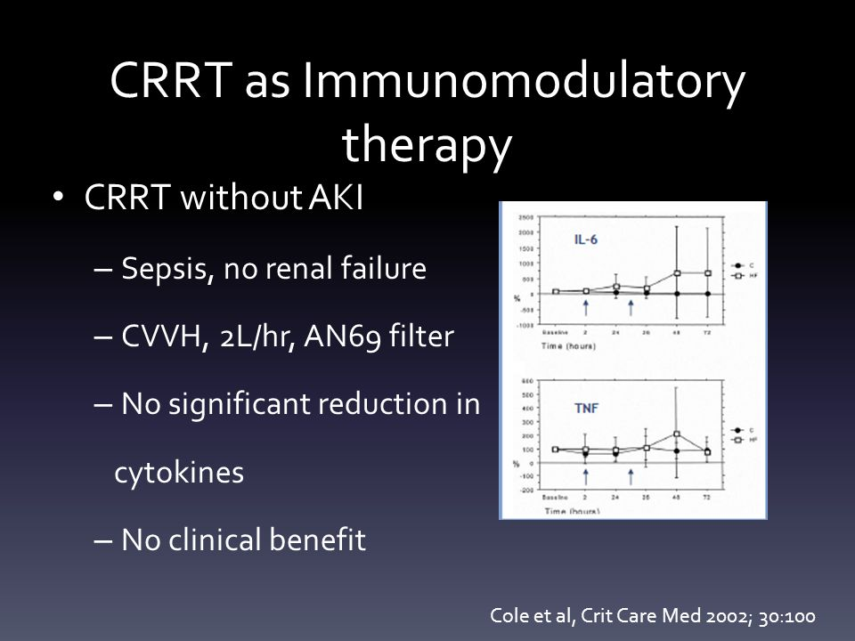 CRRT as Immunomodulatory therapy