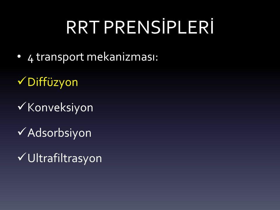 RRT PRENSİPLERİ 4 transport mekanizması: Diffüzyon Konveksiyon
