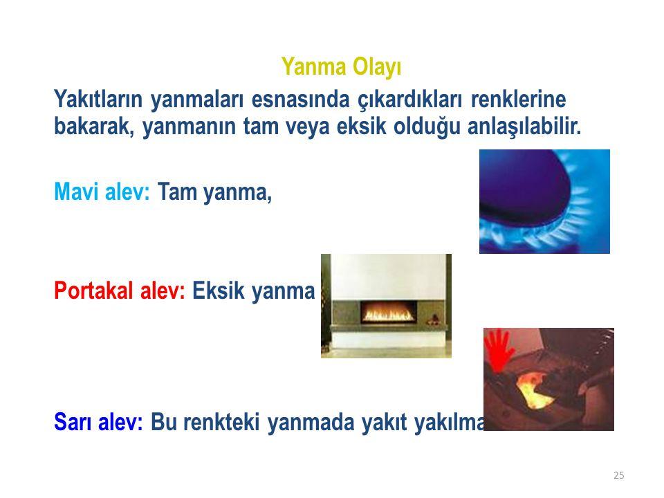 Yanma Olayı Yakıtların yanmaları esnasında çıkardıkları renklerine bakarak, yanmanın tam veya eksik olduğu anlaşılabilir.
