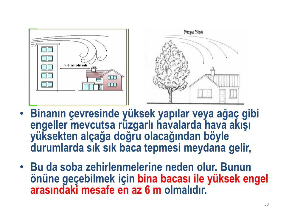 Binanın çevresinde yüksek yapılar veya ağaç gibi engeller mevcutsa rüzgarlı havalarda hava akışı yüksekten alçağa doğru olacağından böyle durumlarda sık sık baca tepmesi meydana gelir,