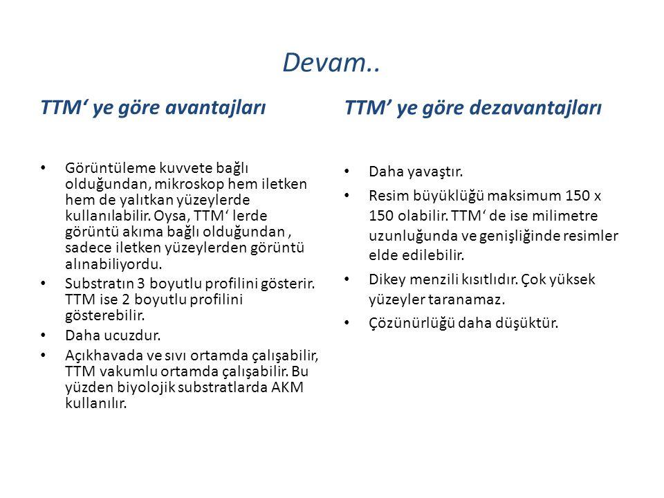 Devam.. TTM' ye göre dezavantajları TTM' ye göre avantajları