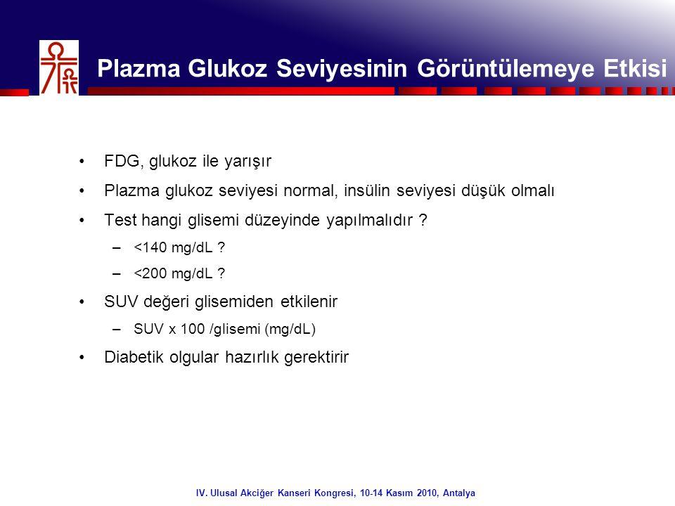 Plazma Glukoz Seviyesinin Görüntülemeye Etkisi