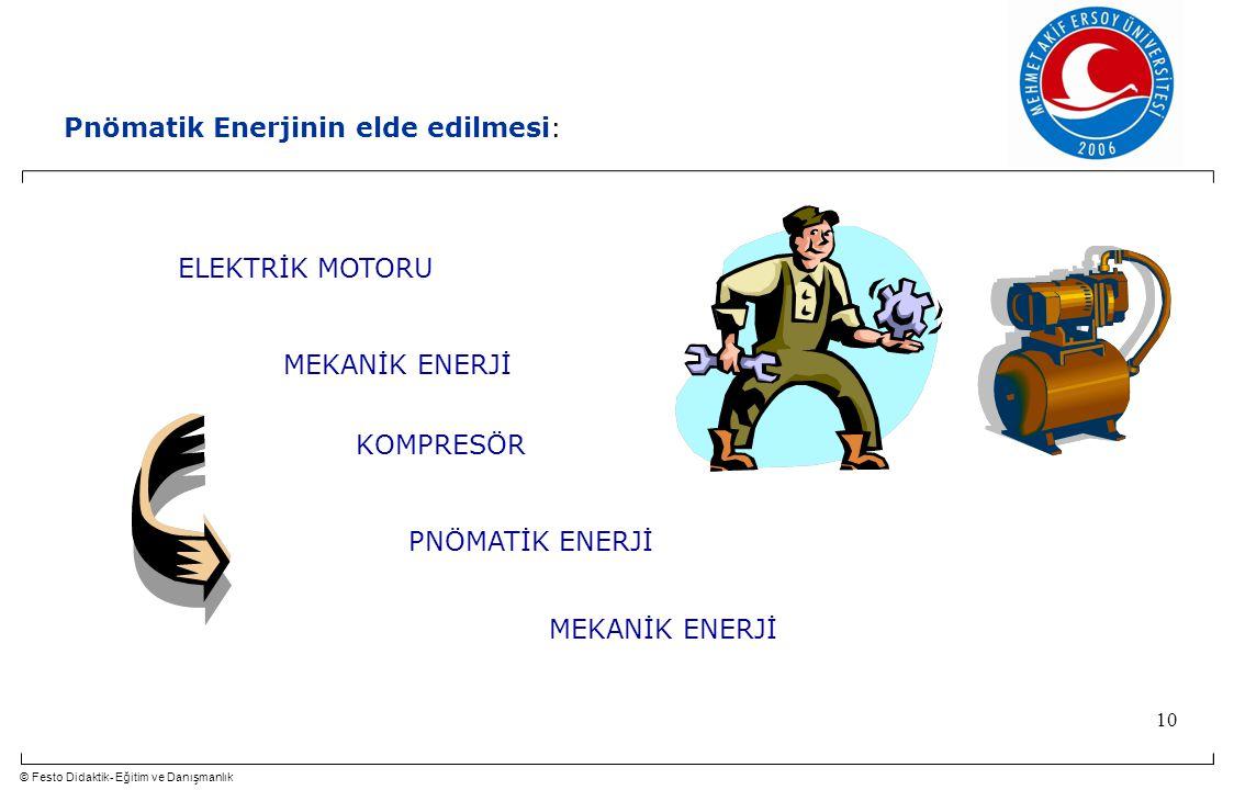 Pnömatik Enerjinin elde edilmesi: