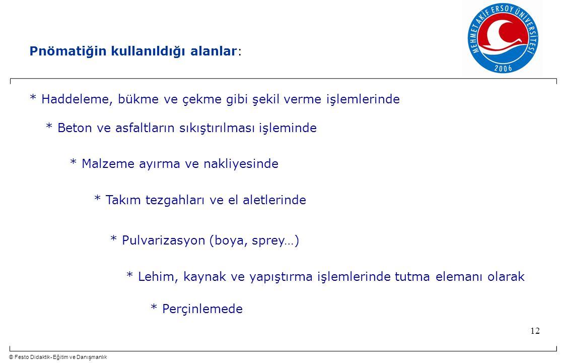 Pnömatiğin kullanıldığı alanlar: