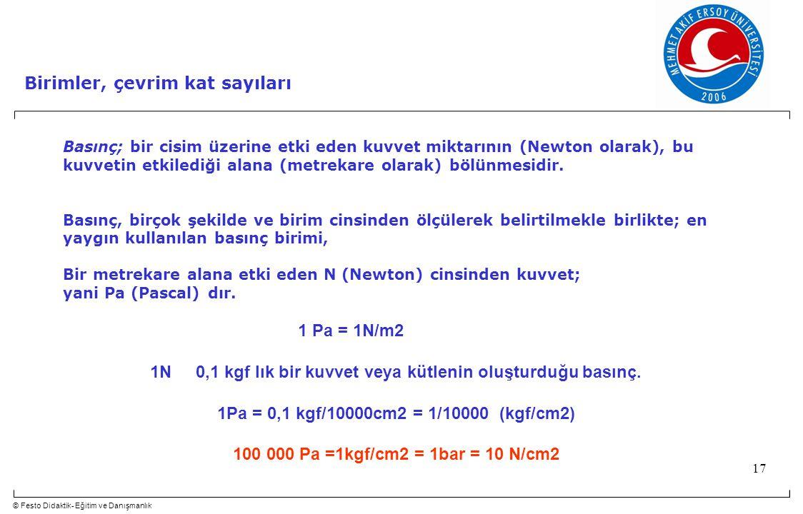 1N 0,1 kgf lık bir kuvvet veya kütlenin oluşturduğu basınç.