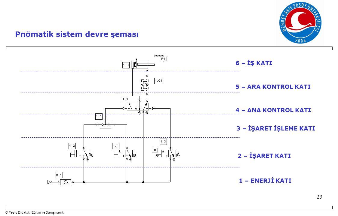 Pnömatik sistem devre şeması