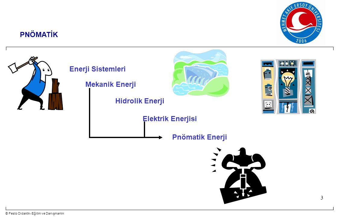 PNÖMATİK Enerji Sistemleri Mekanik Enerji Hidrolik Enerji Elektrik Enerjisi Pnömatik Enerji