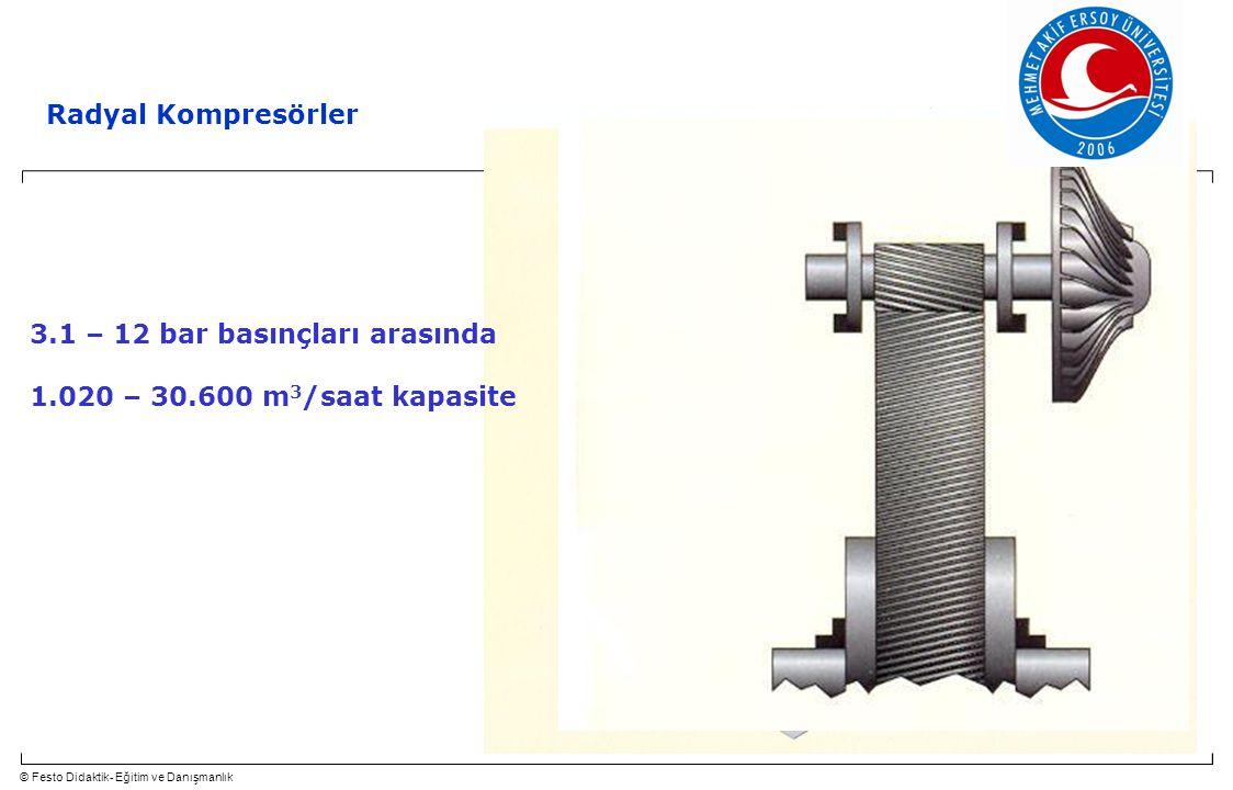 Radyal Kompresörler 3.1 – 12 bar basınçları arasında 1.020 – 30.600 m3/saat kapasite