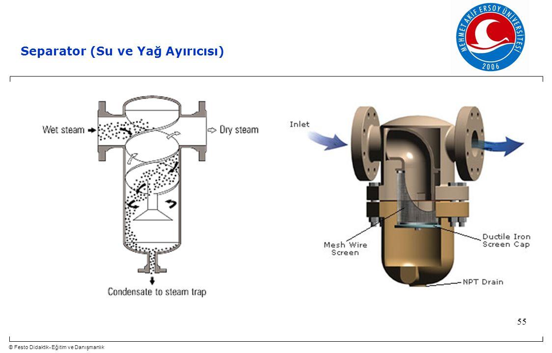 Separator (Su ve Yağ Ayırıcısı)