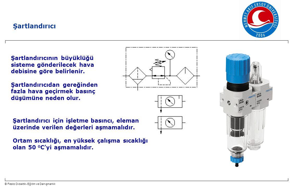 Şartlandırıcı Şartlandırıcının büyüklüğü sisteme gönderilecek hava debisine göre belirlenir.
