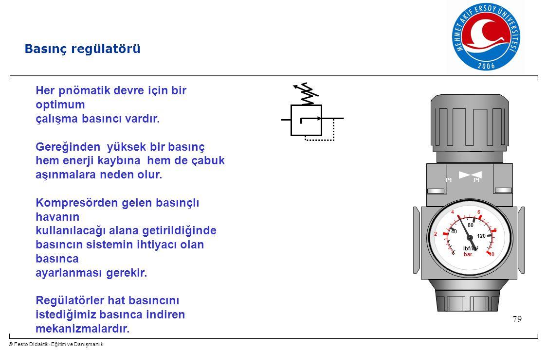 Her pnömatik devre için bir optimum çalışma basıncı vardır.