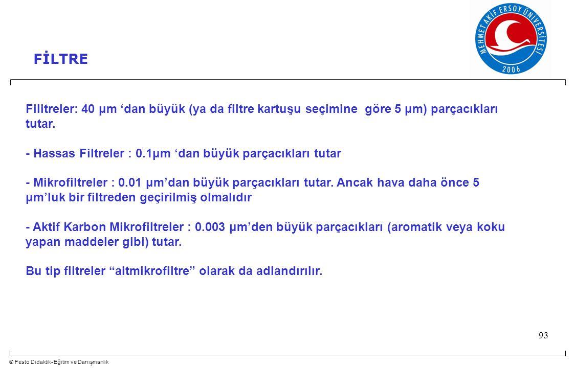FİLTRE Filitreler: 40 μm 'dan büyük (ya da filtre kartuşu seçimine göre 5 μm) parçacıkları tutar.
