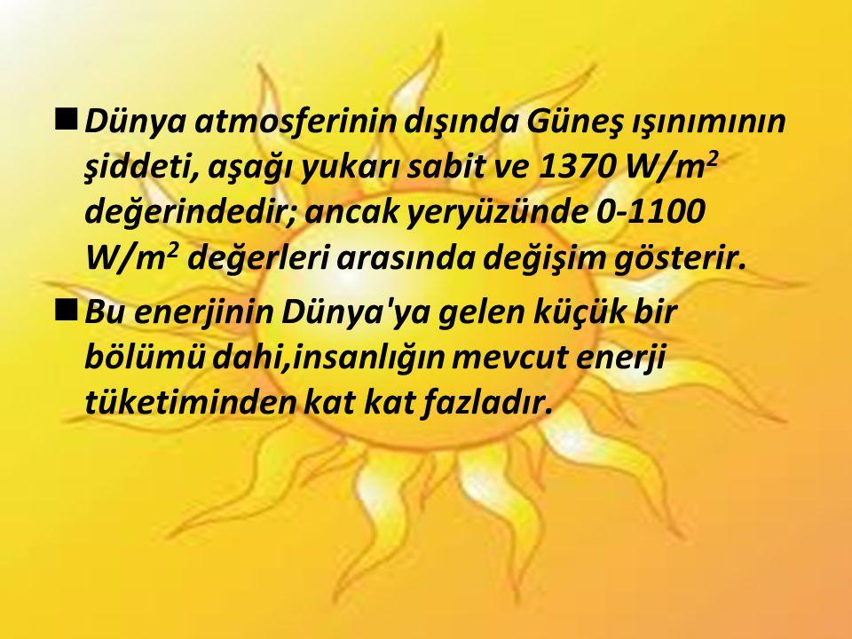 Dünya atmosferinin dışında Güneş ışınımının şiddeti, aşağı yukarı sabit ve 1370 W/m2 değerindedir; ancak yeryüzünde 0-1100 W/m2 değerleri arasında değişim gösterir.