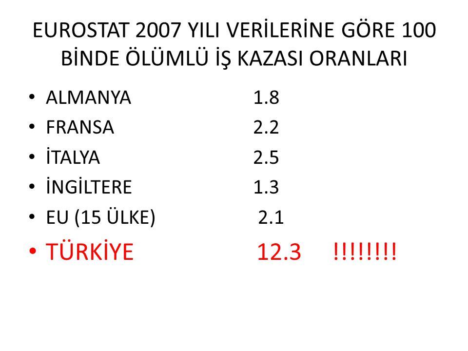 EUROSTAT 2007 YILI VERİLERİNE GÖRE 100 BİNDE ÖLÜMLÜ İŞ KAZASI ORANLARI