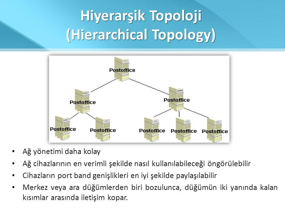 Hiyerarşik Topoloji (Hierarchical Topology)