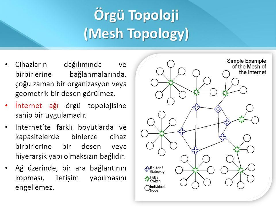 Örgü Topoloji (Mesh Topology)