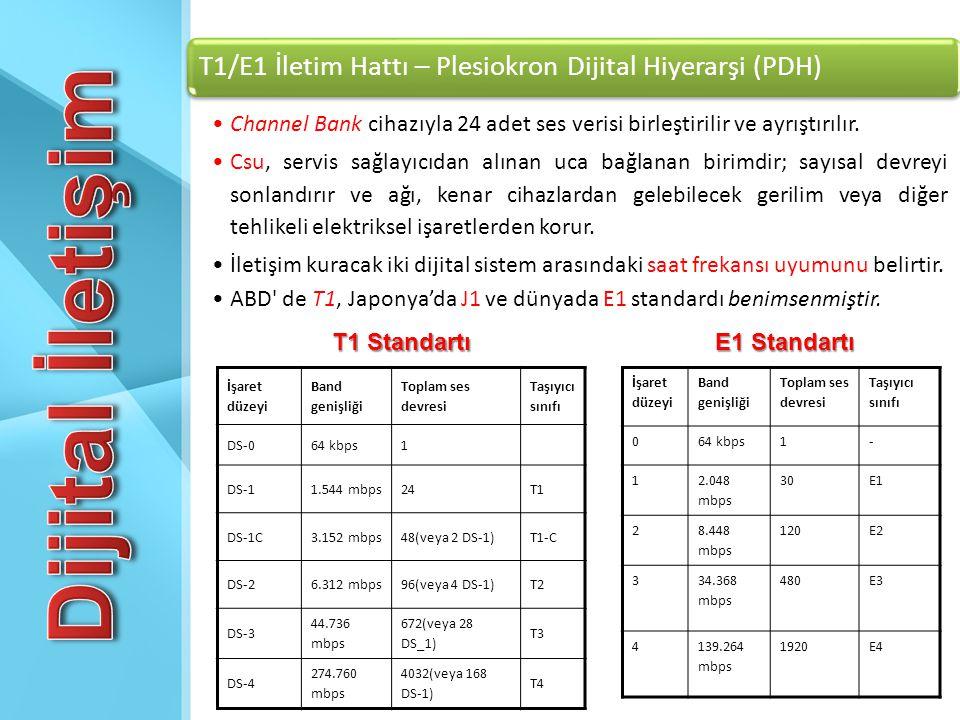 T1/E1 İletim Hattı – Plesiokron Dijital Hiyerarşi (PDH)