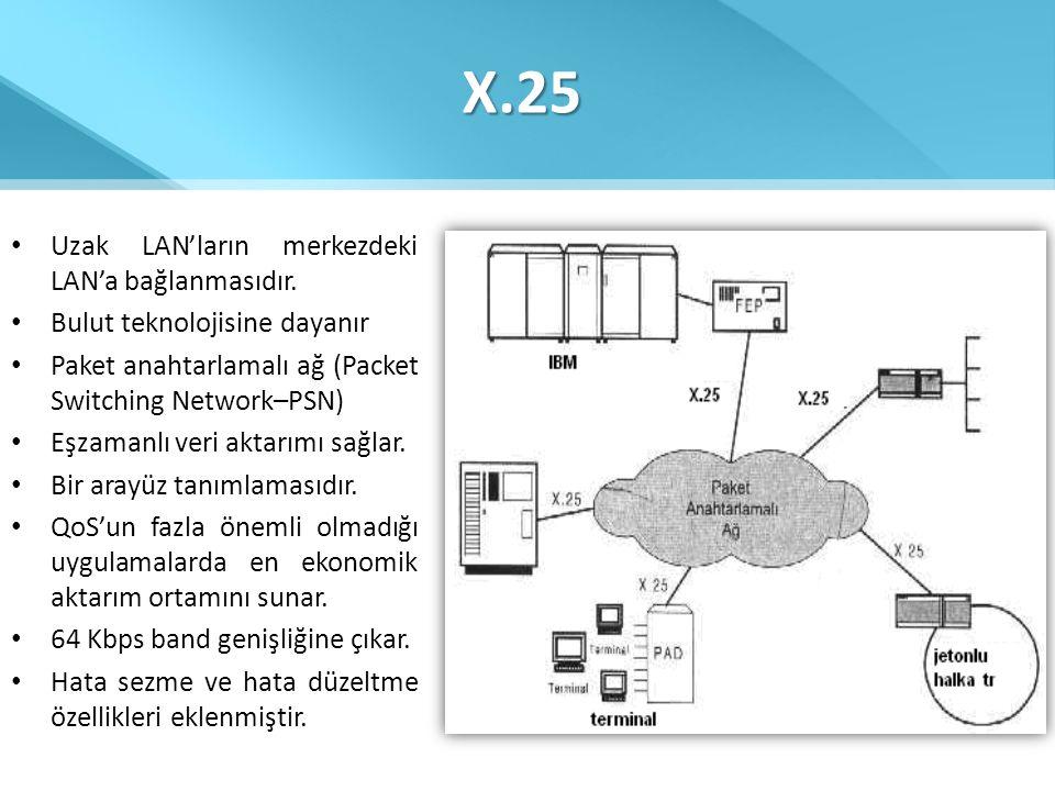 X.25 Uzak LAN'ların merkezdeki LAN'a bağlanmasıdır.