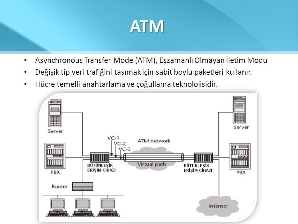ATM Asynchronous Transfer Mode (ATM), Eşzamanlı Olmayan İletim Modu