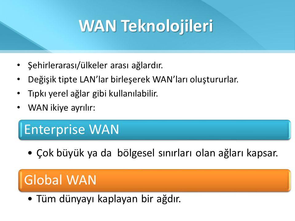 WAN Teknolojileri Enterprise WAN Global WAN