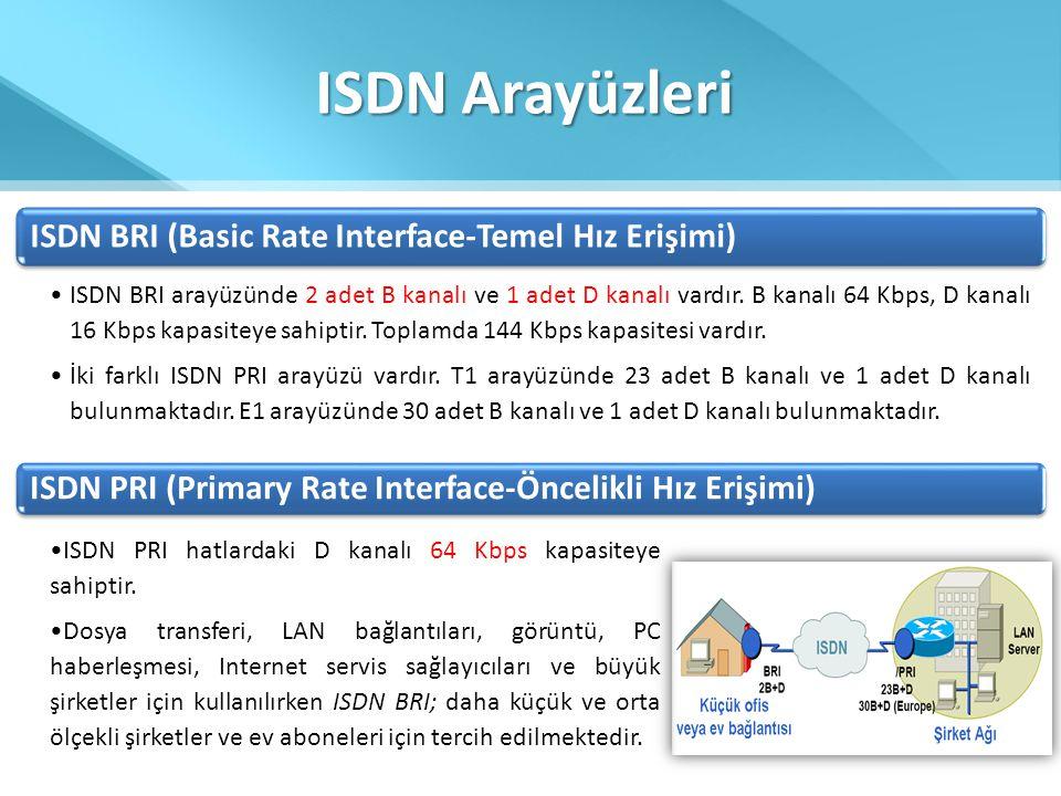 ISDN Arayüzleri ISDN BRI (Basic Rate Interface-Temel Hız Erişimi)