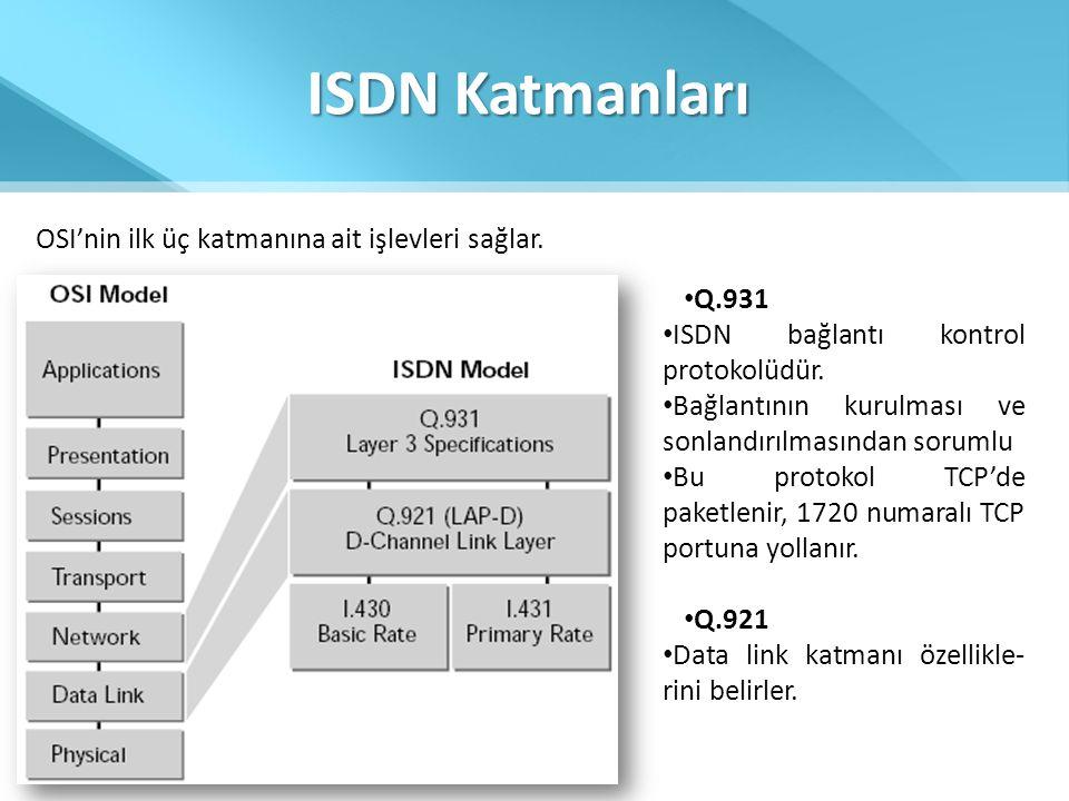 ISDN Katmanları OSI'nin ilk üç katmanına ait işlevleri sağlar. Q.931