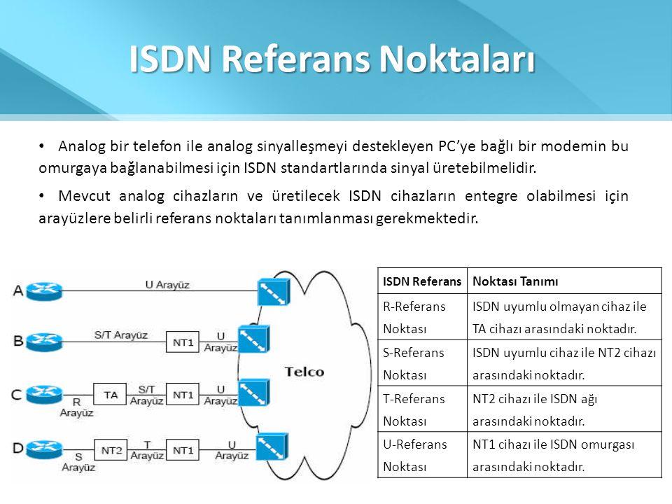 ISDN Referans Noktaları