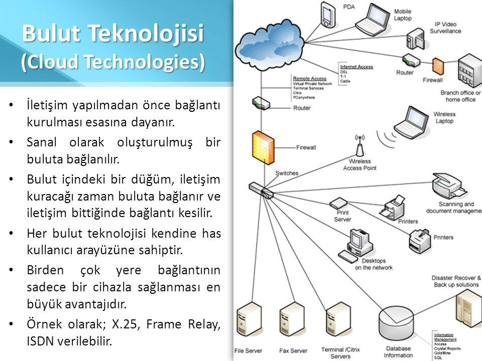 Bulut Teknolojisi (Cloud Technologies)