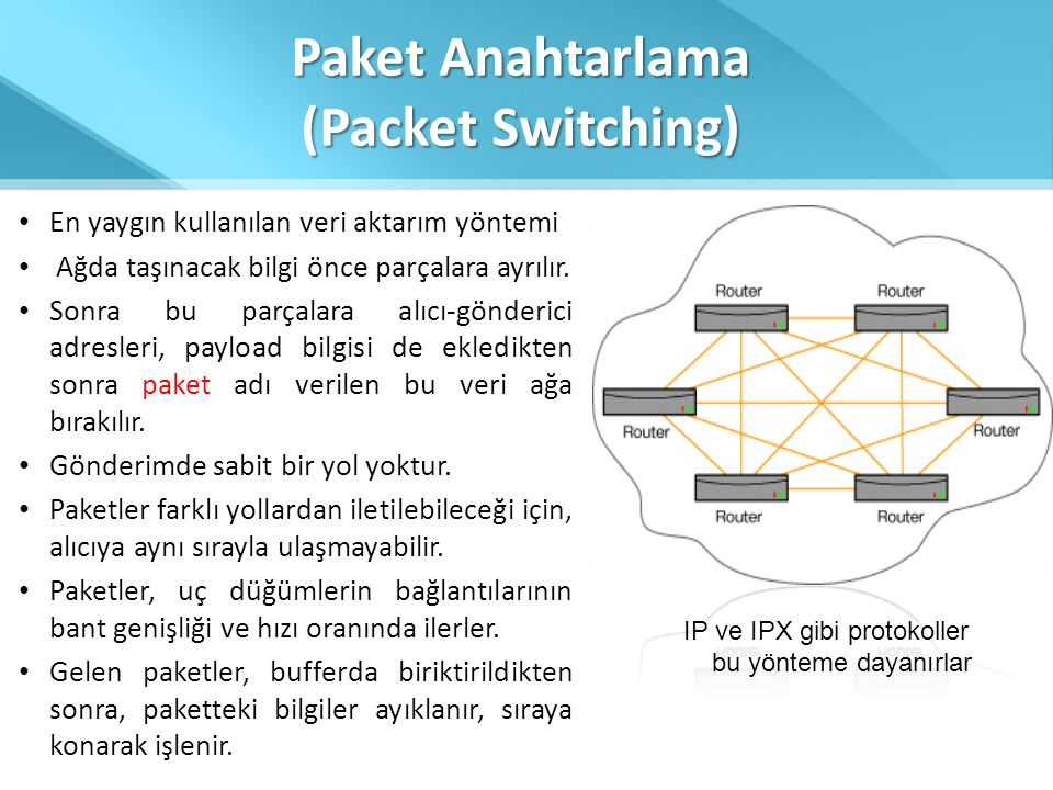 Paket Anahtarlama (Packet Switching)