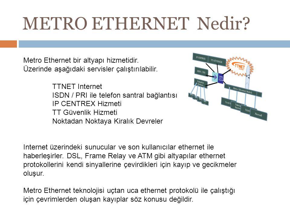 METRO ETHERNET Nedir Metro Ethernet bir altyapı hizmetidir.